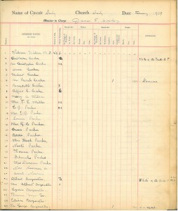 Derby Methodist membership list, 1909