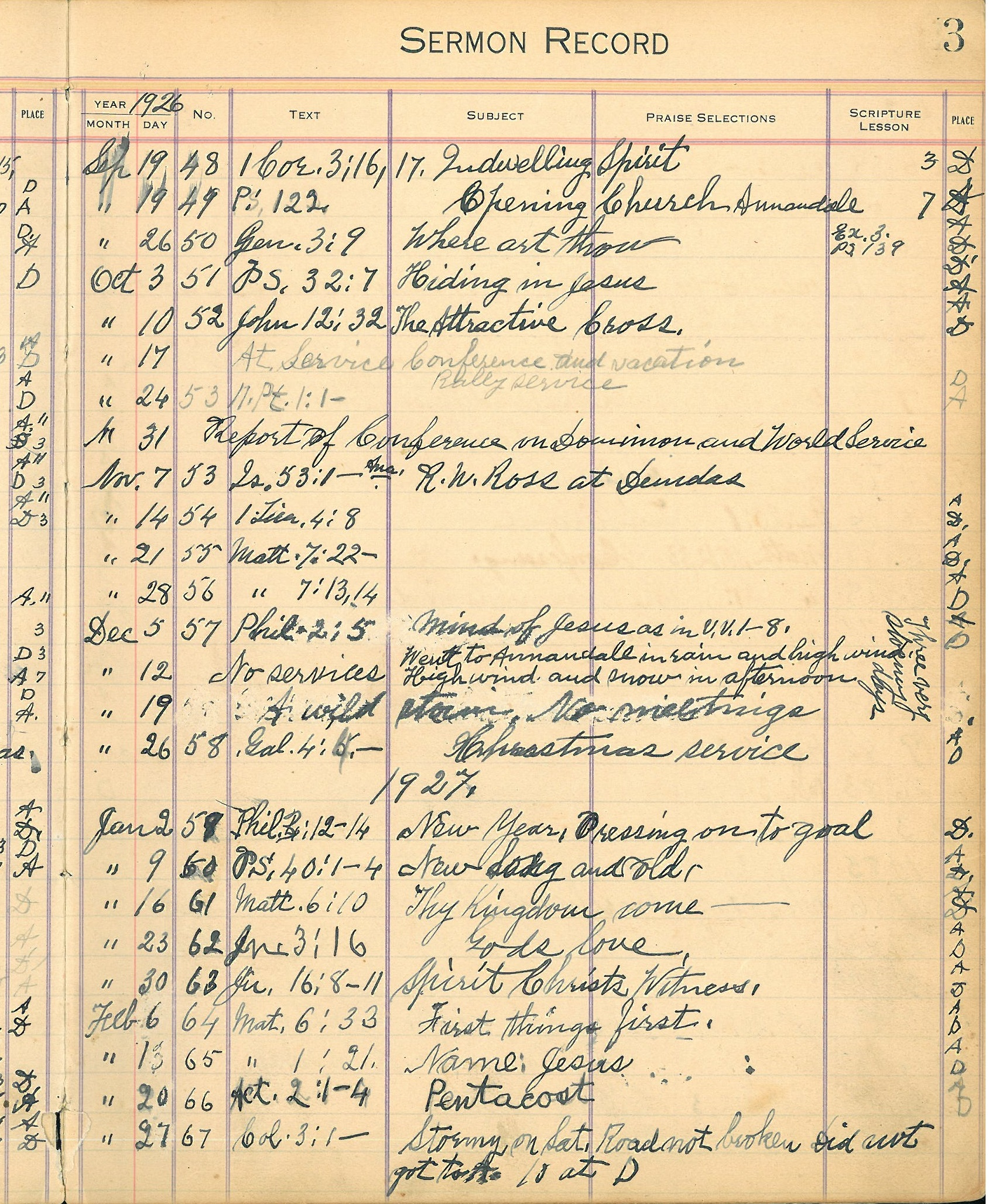 Central Kings Pastoral Charge Records Listing